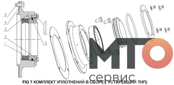 FIG 7 КОМПЛЕКТ УПЛОТНЕНИЙ СИЛОВОЙ БЛОК P60-30-800