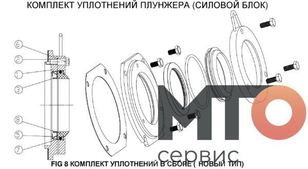 FIG 8 КОМПЛЕКТ УПЛОТНЕНИЙ ПЛУНЖЕРА P60-34-820