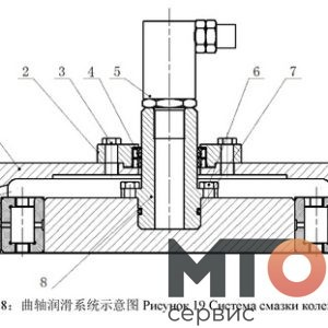 Система смазки коленвала редуктора KTZ1000 PETRO KH