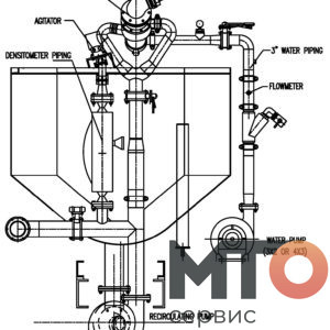 смесительная система Serva