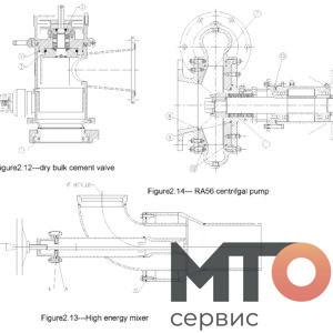 Система смешивания PCS-621A Serva