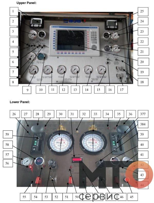 Пульт PCS-621A Serva