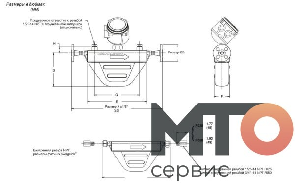 F025 Micro Motion
