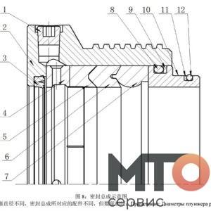 Уплотнения плунжера Plunger seals KTZ1000 PETRO KH