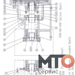 P06-00-300 Центробежный насос Serva